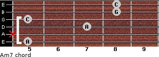Am7 for guitar on frets 5, x, 7, 5, 8, 8