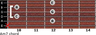 Am7 for guitar on frets x, 12, 10, 12, 10, 12