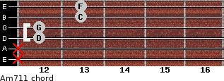 Am7/11 for guitar on frets x, x, 12, 12, 13, 13