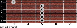 Am7/4 for guitar on frets 5, 5, 5, 5, 5, 3