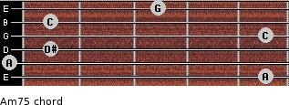 Am7(-5) for guitar on frets 5, 0, 1, 5, 1, 3