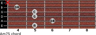 Am7(-5) for guitar on frets 5, 6, 5, 5, 4, x