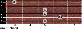 Am7(-5) for guitar on frets 5, 6, 5, 5, x, 3