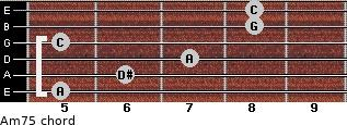 Am7(-5) for guitar on frets 5, 6, 7, 5, 8, 8