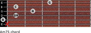 Am7(-5) for guitar on frets x, 0, 1, 2, 1, 3