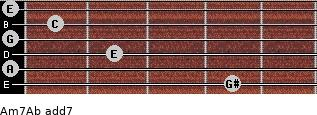 Am7/Ab add(7) guitar chord