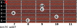 Am7/C add(7) guitar chord