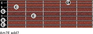 Am7/E add(7) guitar chord