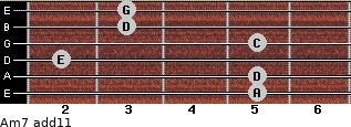 Am7(add11) for guitar on frets 5, 5, 2, 5, 3, 3