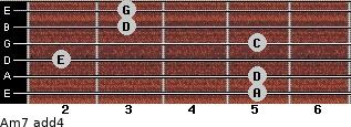 Am7(add4) for guitar on frets 5, 5, 2, 5, 3, 3