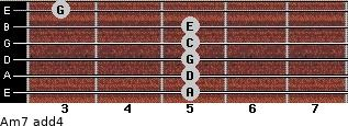 Am7(add4) for guitar on frets 5, 5, 5, 5, 5, 3