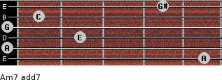 Am7 add(7) for guitar on frets 5, 0, 2, 0, 1, 4