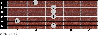 Am7 add(7) for guitar on frets 5, 3, 5, 5, 5, 4
