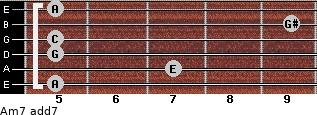 Am7 add(7) for guitar on frets 5, 7, 5, 5, 9, 5