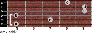 Am7 add(7) for guitar on frets 5, 7, 5, 9, 9, 8