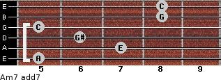 Am7 add(7) for guitar on frets 5, 7, 6, 5, 8, 8