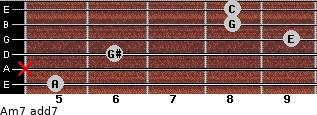 Am7 add(7) for guitar on frets 5, x, 6, 9, 8, 8