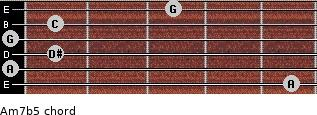 Am7(b5) for guitar on frets 5, 0, 1, 0, 1, 3