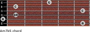 Am7(b5) for guitar on frets 5, 0, 1, 5, 1, 3