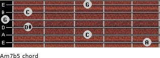 Am7(b5) for guitar on frets 5, 3, 1, 0, 1, 3
