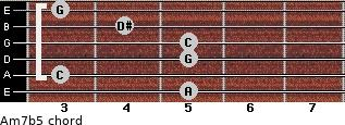 Am7(b5) for guitar on frets 5, 3, 5, 5, 4, 3