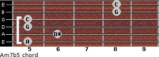 Am7(b5) for guitar on frets 5, 6, 5, 5, 8, 8