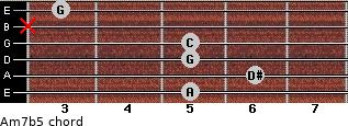 Am7(b5) for guitar on frets 5, 6, 5, 5, x, 3