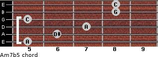 Am7(b5) for guitar on frets 5, 6, 7, 5, 8, 8