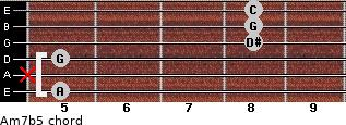 Am7b5 for guitar on frets 5, x, 5, 8, 8, 8