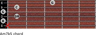 Am7b5 for guitar on frets x, 0, 1, 0, 1, 3
