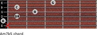 Am7(b5) for guitar on frets x, 0, 1, 2, 1, 3