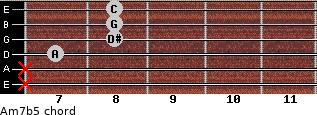 Am7(b5) for guitar on frets x, x, 7, 8, 8, 8