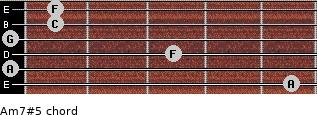 Am7#5 for guitar on frets 5, 0, 3, 0, 1, 1