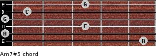 Am7#5 for guitar on frets 5, 0, 3, 0, 1, 3