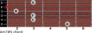 Am7#5 for guitar on frets 5, 3, 3, 2, x, 3