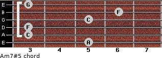 Am7#5 for guitar on frets 5, 3, 3, 5, 6, 3
