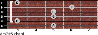 Am7#5 for guitar on frets 5, 3, 5, 5, 6, 3