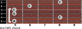 Am7#5 for guitar on frets 5, 8, 5, 5, 6, 8