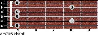 Am7#5 for guitar on frets 5, 8, 5, 5, 8, 5