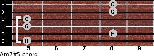 Am7#5 for guitar on frets 5, 8, 5, 5, 8, 8