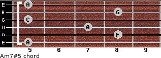 Am7#5 for guitar on frets 5, 8, 7, 5, 8, 5