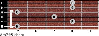 Am7#5 for guitar on frets 5, 8, 7, 5, 8, 8