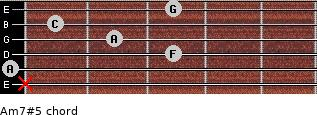 Am7#5 for guitar on frets x, 0, 3, 2, 1, 3
