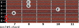 Am7#5 for guitar on frets x, x, 7, 10, 8, 8