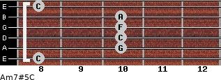 Am7#5/C for guitar on frets 8, 10, 10, 10, 10, 8