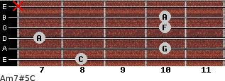 Am7#5/C for guitar on frets 8, 10, 7, 10, 10, x