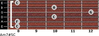 Am7#5/C for guitar on frets 8, 8, 10, 12, 10, 8