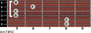Am7#5/C for guitar on frets 8, 8, 5, 5, 6, 5