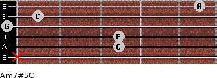 Am7#5/C for guitar on frets x, 3, 3, 0, 1, 5