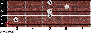 Am7#5/C for guitar on frets x, 3, 5, 5, 6, 5